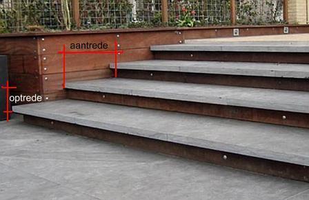 Metselen tuinmuren en tuintrappen stevaro uit amsterdam for Luie trap afmetingen